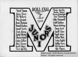 yearbook1917i031: Roll Call, Juniors